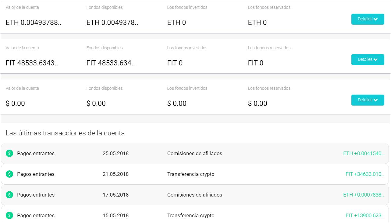 Mi hoja de ruta en el Proyecto Fast Invest token ( FIT). **CERRADO*** Captu130