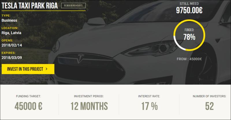 Proyecto Tesla Taxi Park Riga ( Proyecto Finalizado Rent 17% TIR total 18.15%) **CERRADO** Captur47