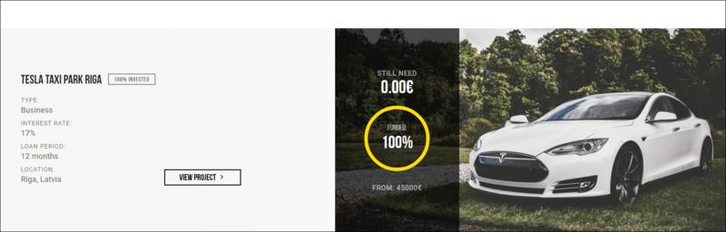Proyecto Tesla Taxi Park Riga ( Proyecto Finalizado Rent 17% TIR total 18.15%) **CERRADO** Captur51