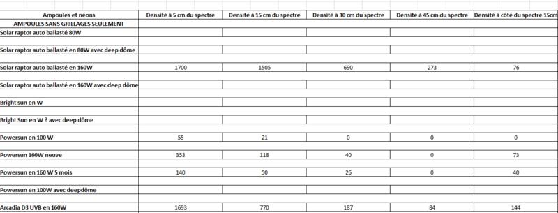 Le grand test UVB : Partie 1 - Page 11 55555510