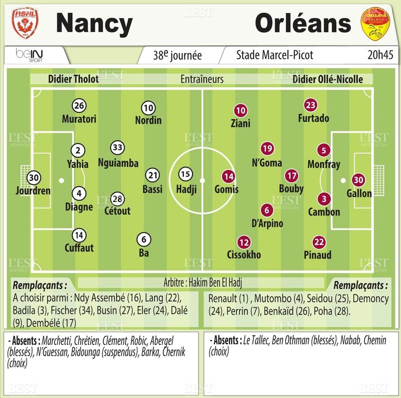 38 ème journée  AS Nancy Lorraine  -  US Orléans Title-10