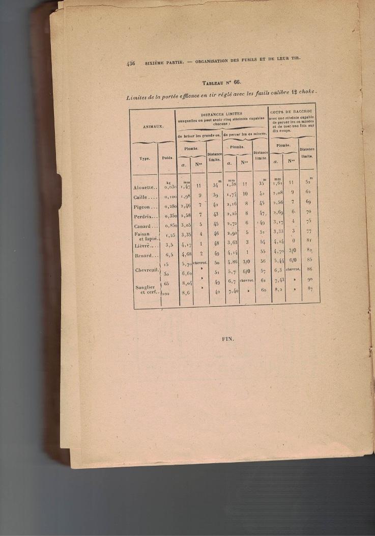 Numéro de plomb pour pigeon - Page 14 Tablea11