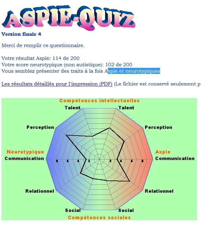 Aspie Quizz - Page 7 Aspie_10