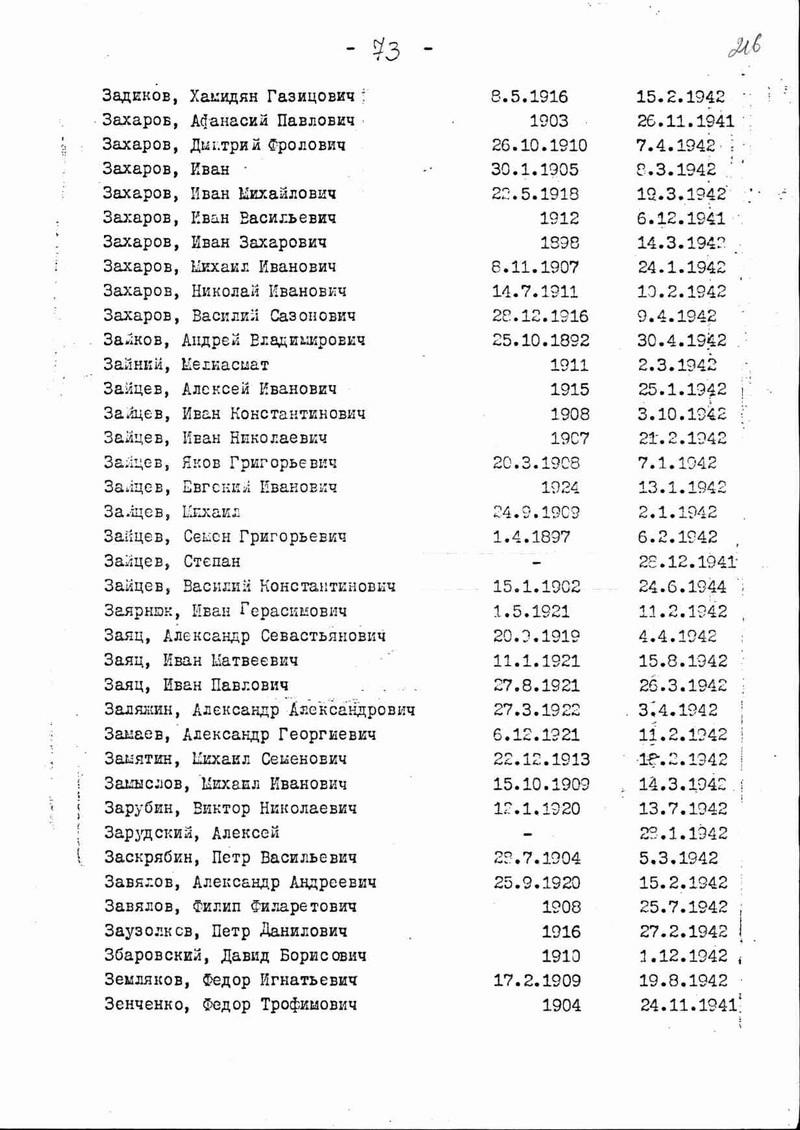 УРОЖЕНЦЫ ОРЕНБУРГСКОЙ (ЧКАЛОВСКОЙ) ОБЛ. ПОГИБШИЕ В ФИНСКОМ ПЛЕНУ 410