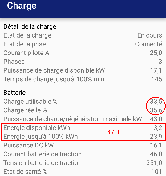 Capacité batterie ZE 40 - où est l'erreur ? - Page 3 Charge14