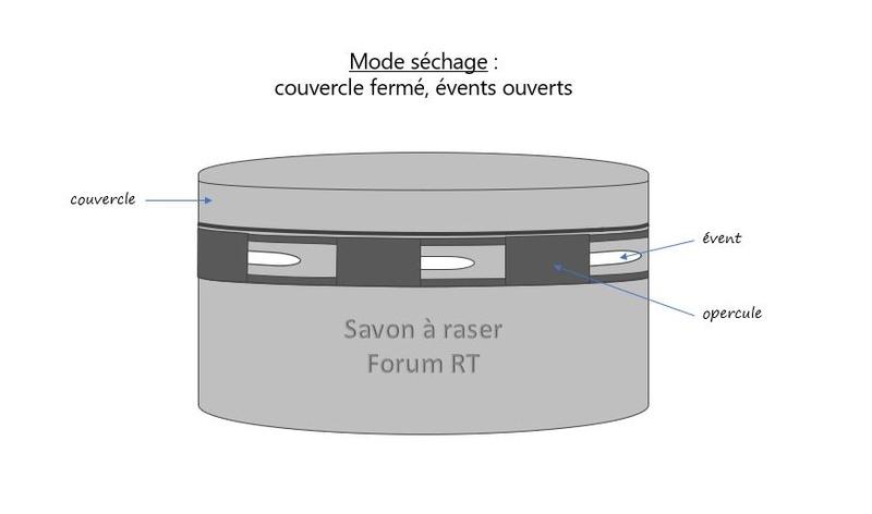 Sechage savon - Page 2 Mode_s11
