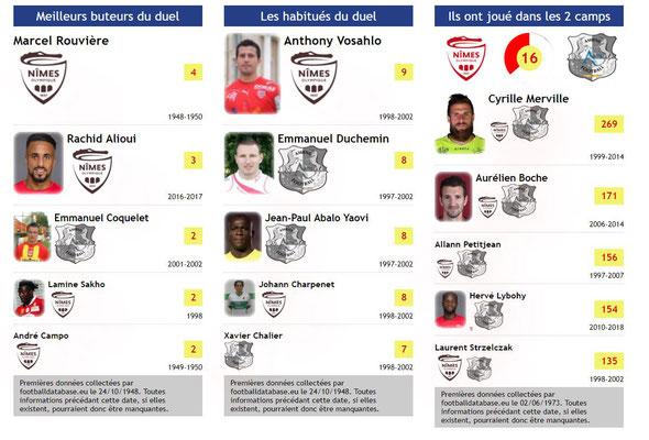 15ème journée de Ligue 1 Conforama : NO / AMIENS SC Img_8317