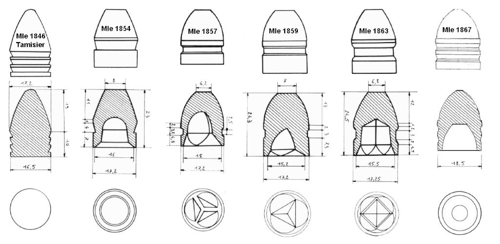 aide identification de balles de mousquets en plomb 1814 / 1870 Dxrsef10
