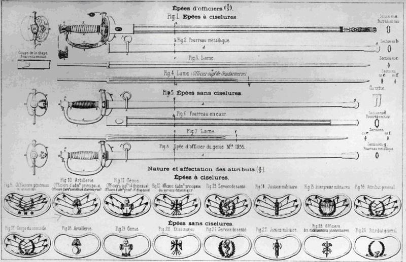 renseignements sur uniforme administrateur des colonies - Page 2 Gardes10