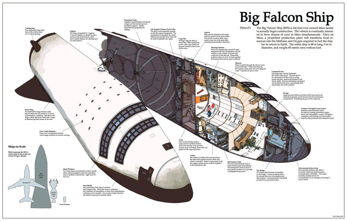 StarShip / SuperHeavy, ex BFR - Suivi du développement - Page 10 Deshkc10