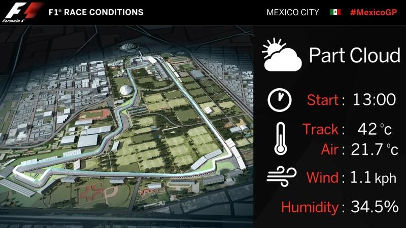 Formule 1 - Page 54 Dnu5o010