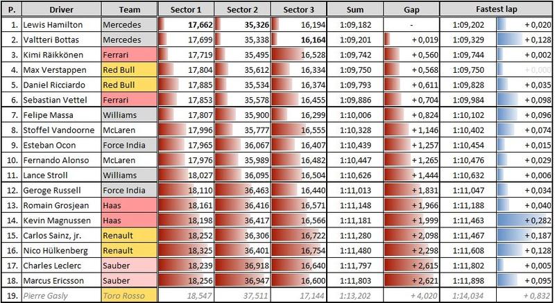 Formule 1 - Page 54 Dor37-10