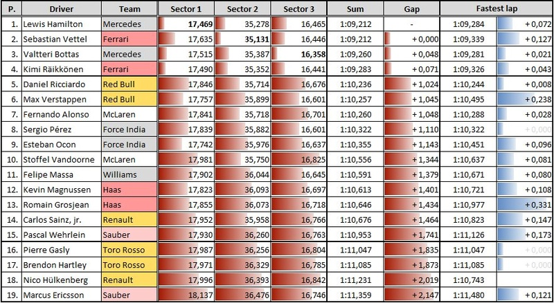 Formule 1 - Page 54 Dow9b_10
