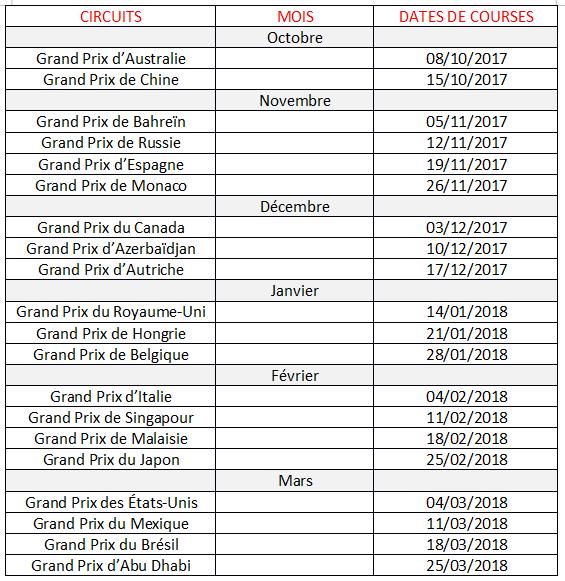 Championnat F1 2017 World Championship BY T2G Calend13