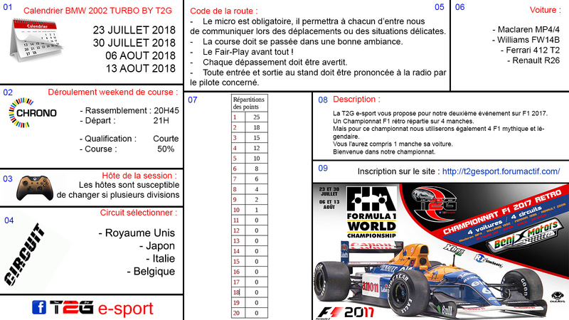 Championnat F1 rétro By T2G F1_reg10