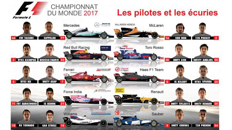 Championnat F1 2017 World Championship BY T2G Pilote13
