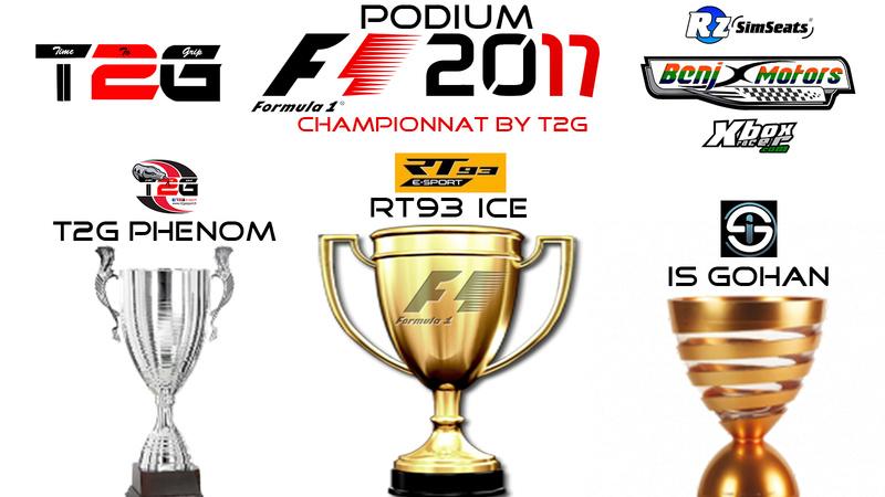PODIUM Championnat F1 2017 By T2G Podium11