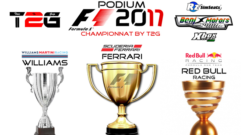 PODIUM Championnat F1 2017 By T2G Podium12
