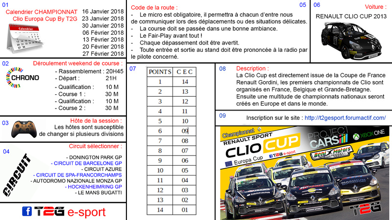 Clio Europa Cup BY T2G Reglem12