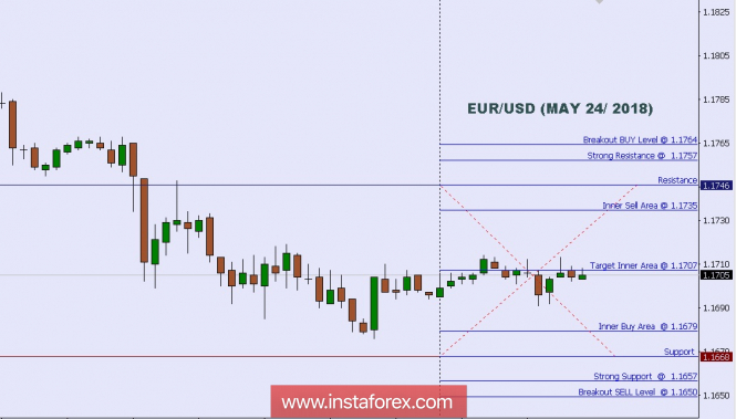Forex Analysis from InstaForex - Page 13 24-510