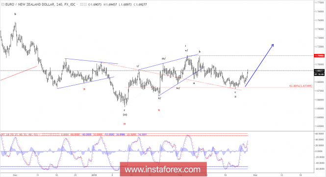 Forex Analysis from InstaForex - Page 12 27-210
