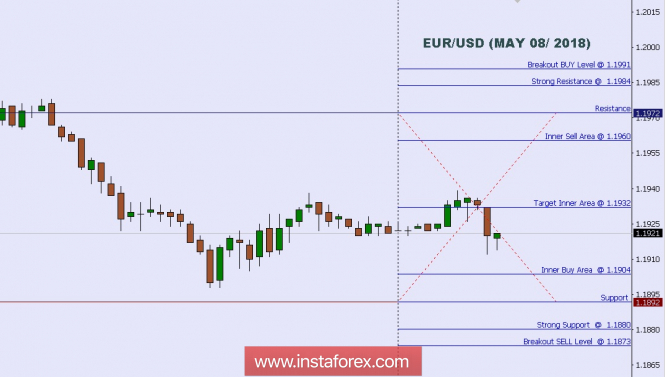 Forex Analysis from InstaForex - Page 13 8-510