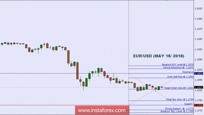 Forex Analysis from InstaForex - Page 13 Ue16-510