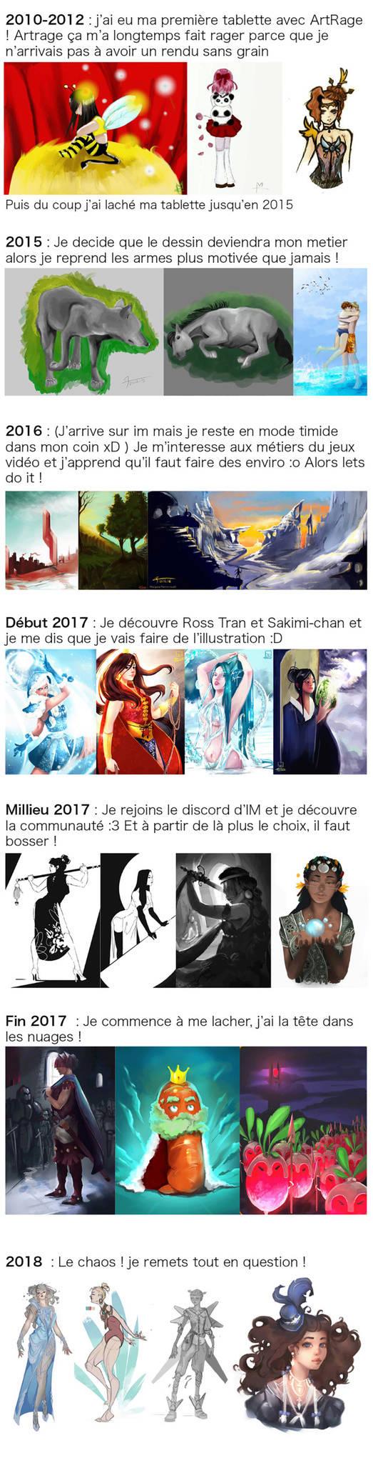[inspi] Timeline - vos vieux dessins - Page 4 Timeli11