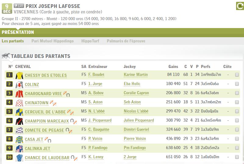 9 décembre : Prix Joseph Lafosse Captur10