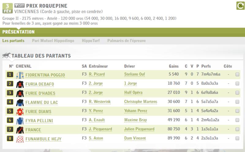 3 février Prix roquépine Roquep10
