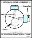 probleme precision hw97k - Page 3 0aa11a10