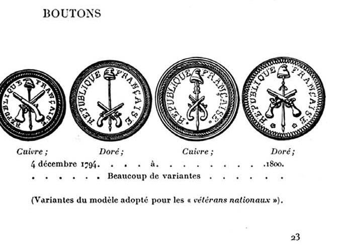 Un bouton a identifier Bouton10