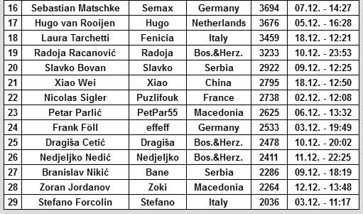 League optimizers 2017th - Page 26 Skrebl12
