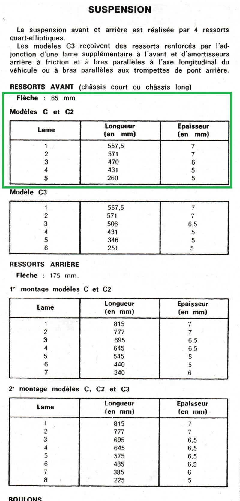casse bloc moteur - Page 2 Dimens10