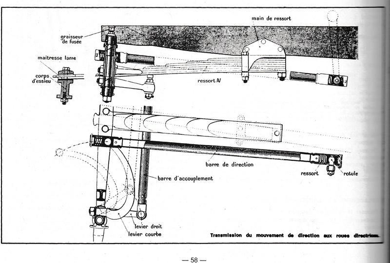 cale fibre entre chassis et ressorts - Page 5 Suspen11