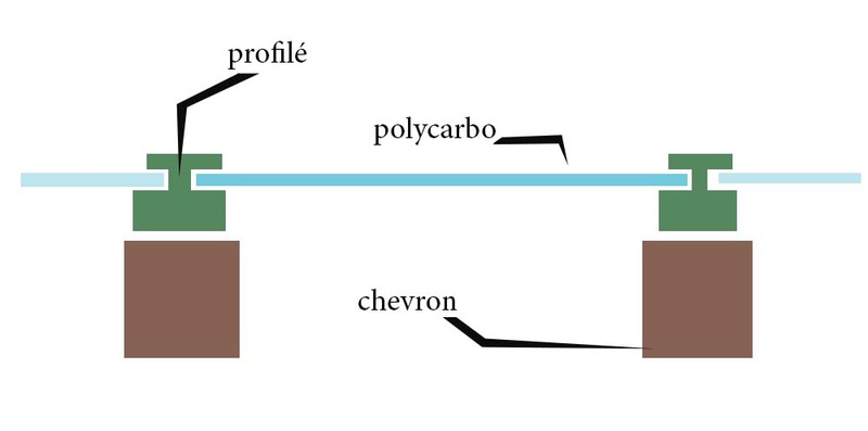 Charpente pour abri Poly10