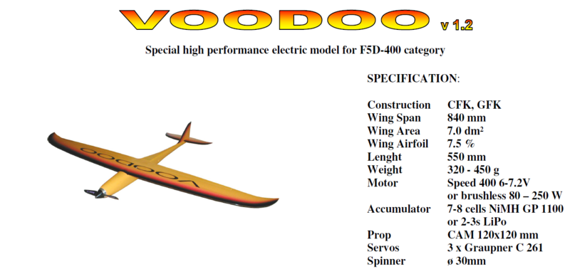 TeeDeeVooDoo- my current project Voodoo10