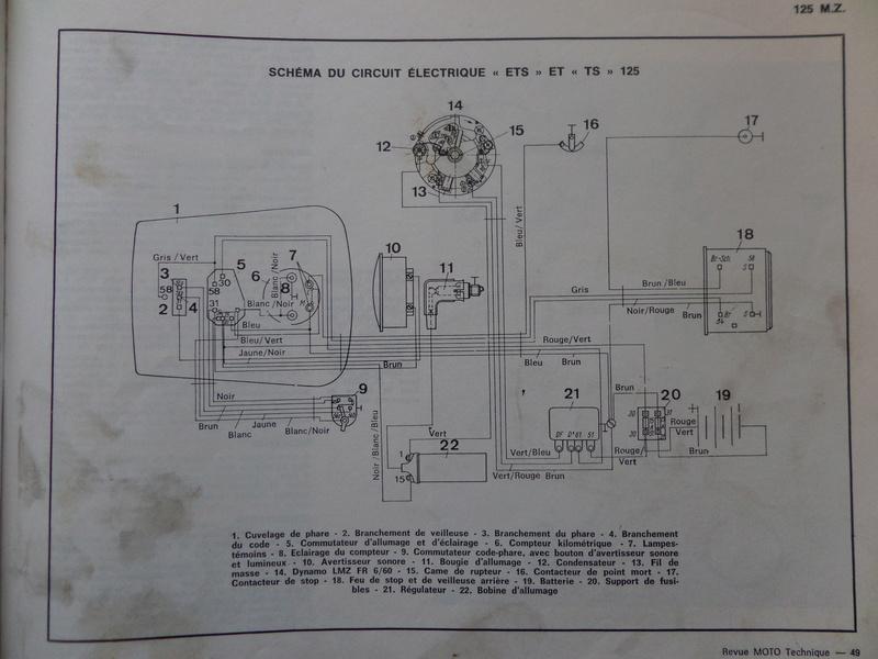 MZ ES à moteur troll ventilé - Page 2 Sam_0610
