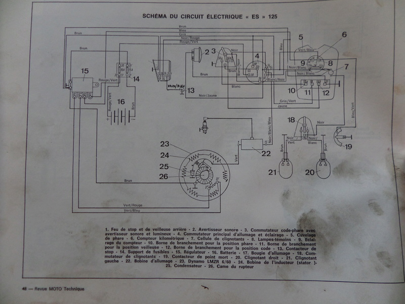 MZ ES à moteur troll ventilé - Page 2 Sam_0611
