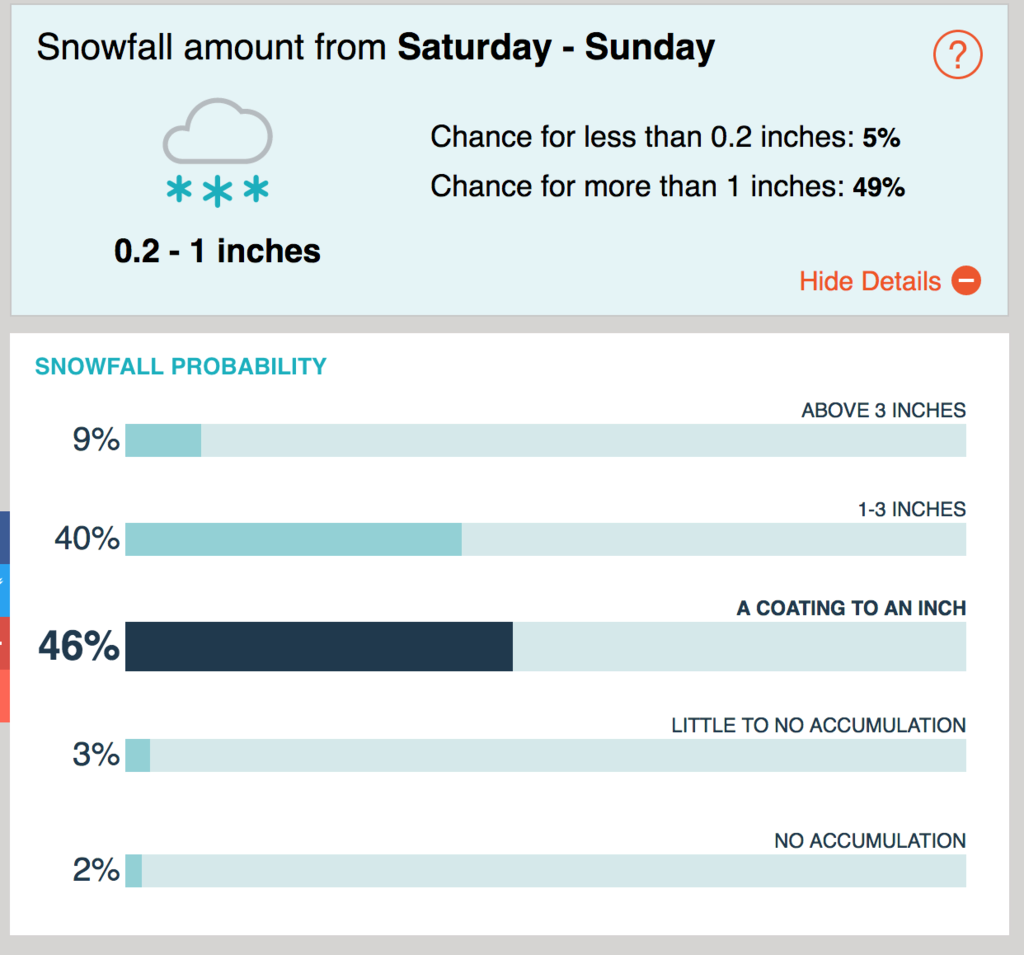 Possible Snowstorm December 8th-9th - Page 4 Screen11