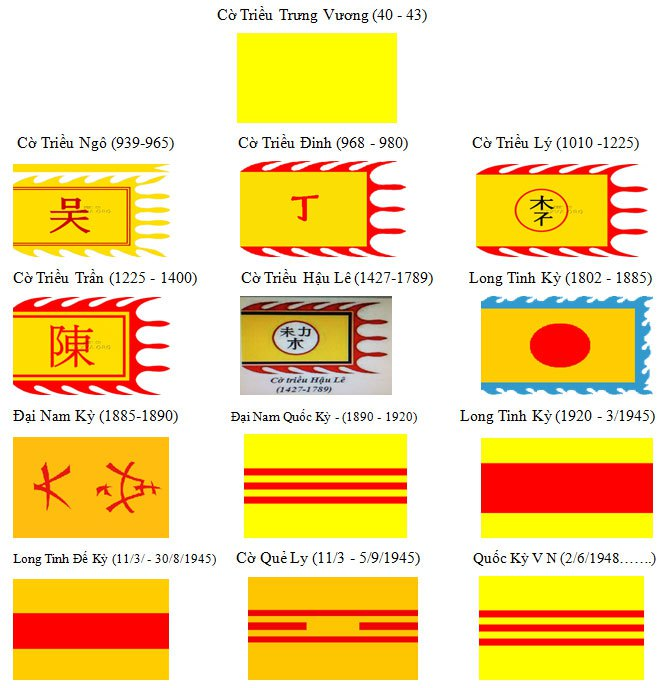 Cuối Năm Ngồi Tính Lại Sổ Đời, Càng Xót Thương Thêm Thân Người Lính VNCH 12041010