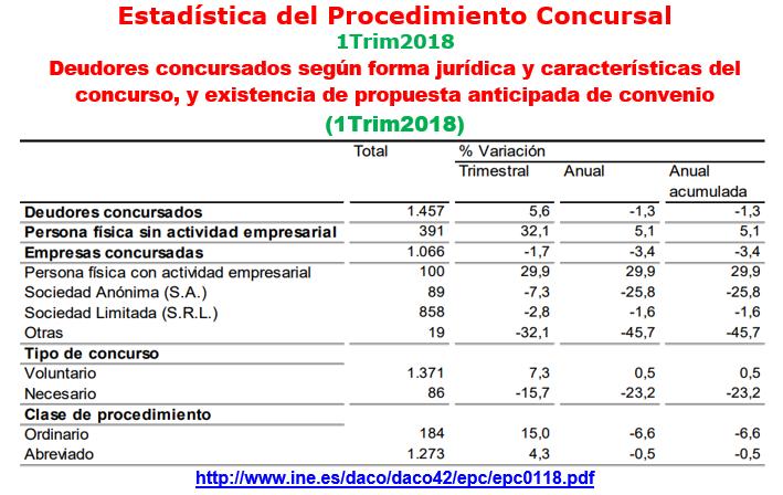 Estructura Económica 2 - Página 4 0159