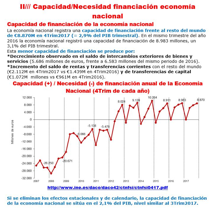 Estructura Económica 2 - Página 4 0161