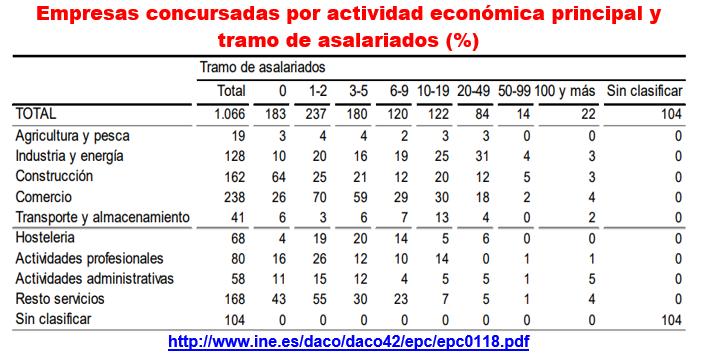 Estructura Económica 2 - Página 4 0366