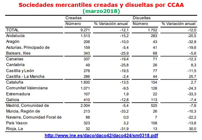 Estructura Económica 2 - Página 4 0458