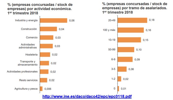 Estructura Económica 2 - Página 4 0459