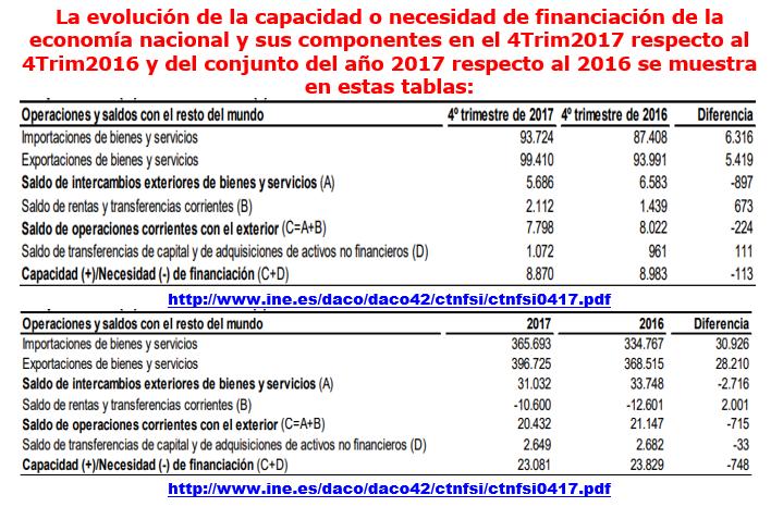 Estructura Económica 2 - Página 4 0461