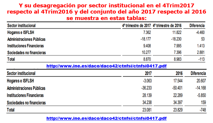 Estructura Económica 2 - Página 4 0540