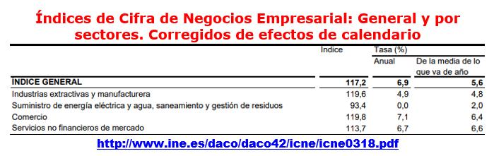 Estructura Económica 2 - Página 6 0543