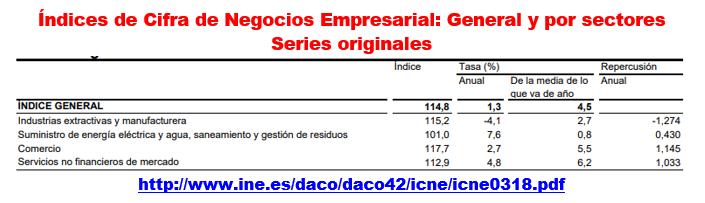 Estructura Económica 2 - Página 6 0633